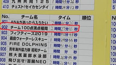 チーム100点満点福岡